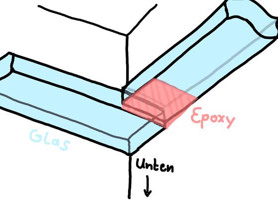 Epoxy Anwendung bei Aquarium mit umlaufendem Rand und Stegen auf Stoß, unsauber verarbeitet