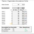 Thermo- und Hygrometer - Messerwerte bei internen Fühlern